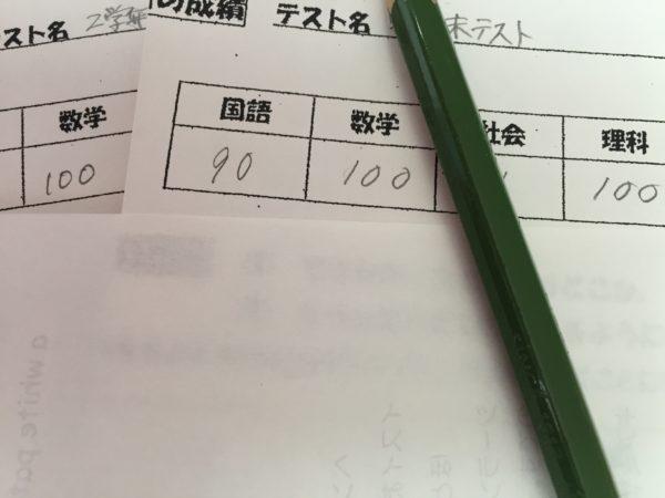 テスト|100点